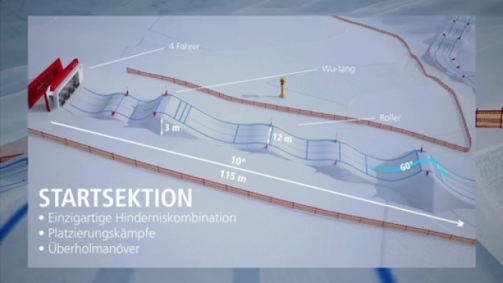 AUDI FIS Ski Cross 3D Course AROSA
